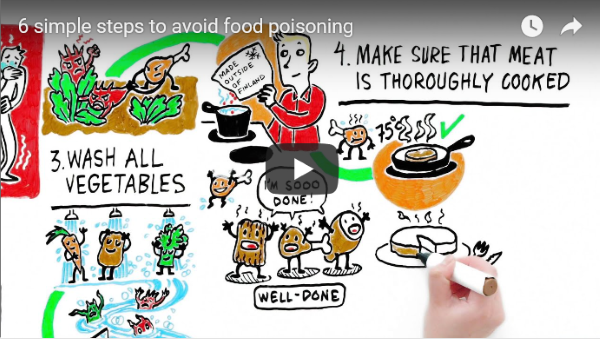 6simple steps to avoid food poisoning